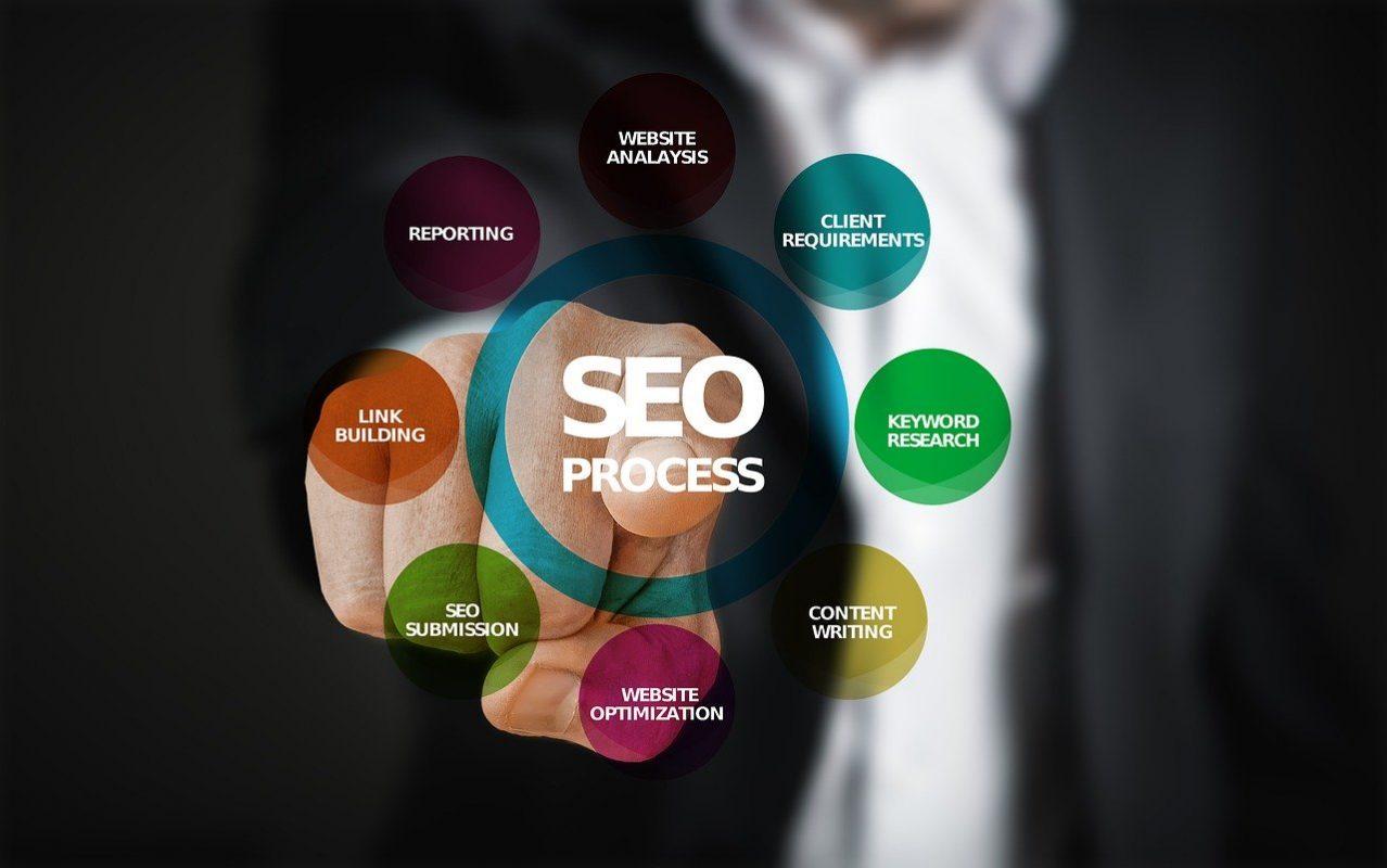 הטעויות הנפוצות בקידום אתרים
